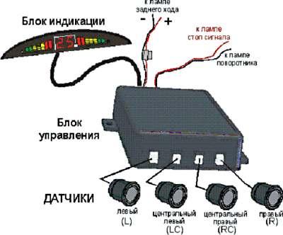 Парктроник инструкция по установке