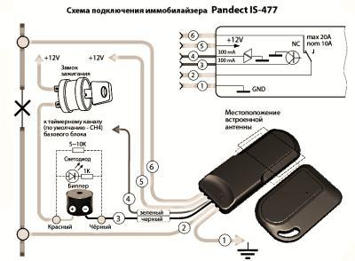 chto-takoe-immobilajzer-v-avtomobile_2