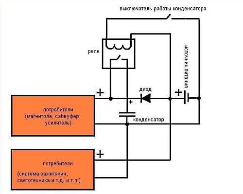 Правила установки конденсатора для авто