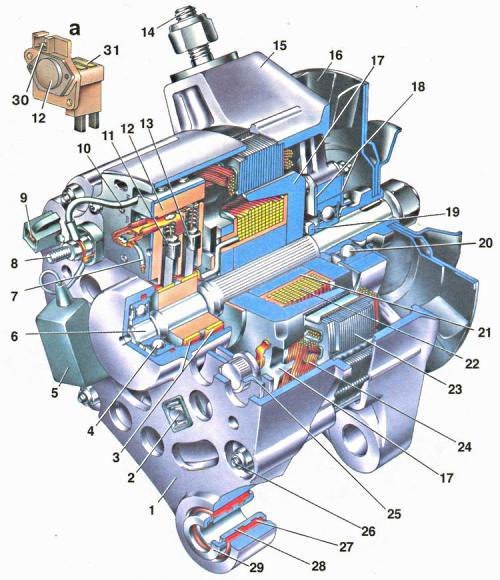 Устройство генератора 37.3701