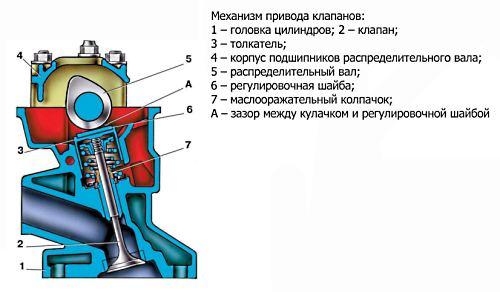 Обвесы ВАЗ 2108, ВАЗ 2109, ВАЗ 21099, внешний тюнинг