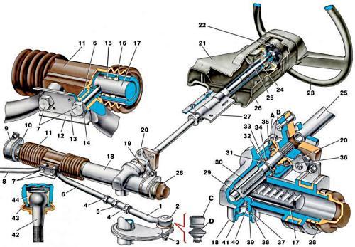 Устройство рулевого механизма ВАЗ 2109