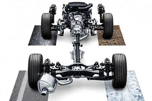 Описание AWD привода