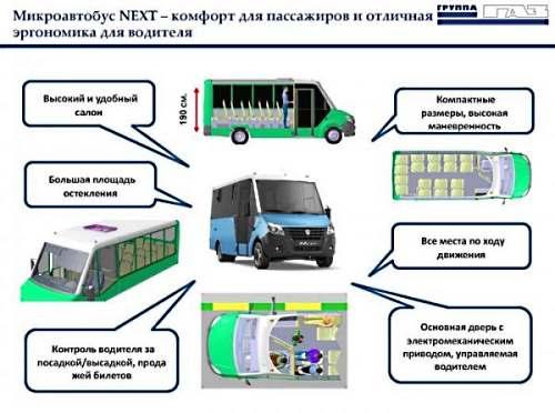 Технические характеристики автобуса ГАЗель Некст