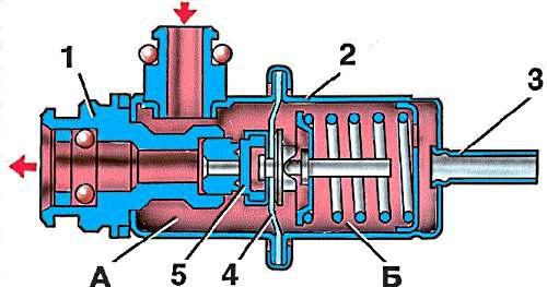 Регулятор давления топлива Шевроле Нива