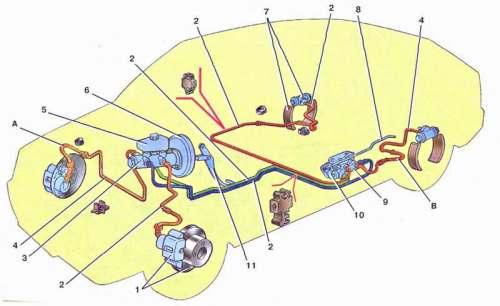 Схема тормозной системы ВАЗ 2109