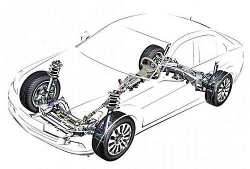 Ходовая часть легкового автомобиля