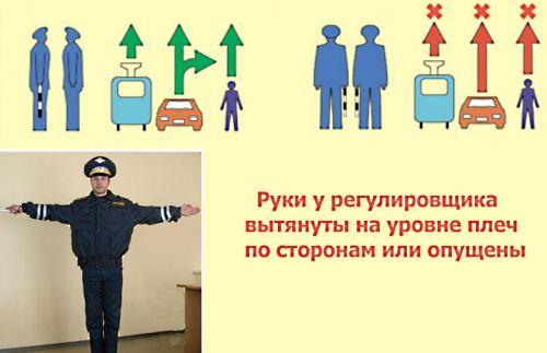 Жесты регулировщика в картинках для трамваев 5