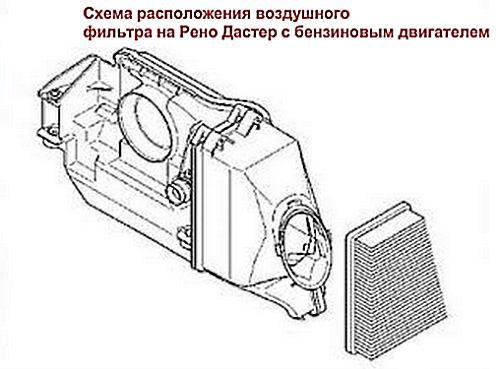 Замена воздушного фильтра на рено дастер своими руками