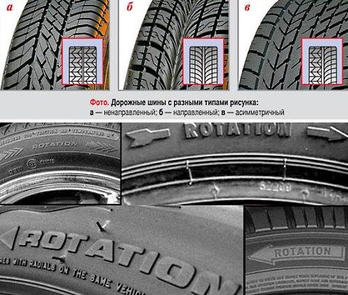 Направление шин при установке, как определить направление вращения шины