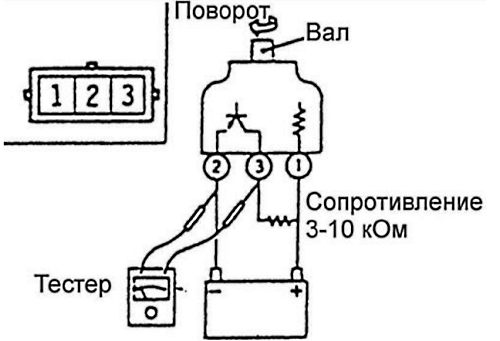 Проверка датчика скорости ваз 2110