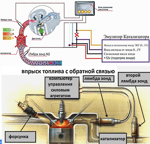 Как оживить датчик кислорода