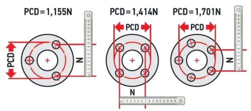 Разболтовка колесных дисков — обзорная статья