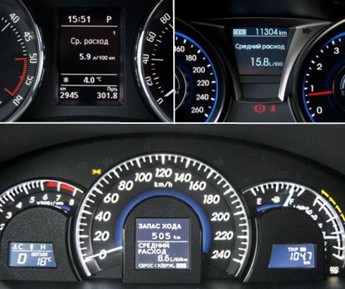 Как посчитать расход бензина?